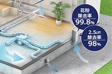 床下設置 花粉除去率99.8%